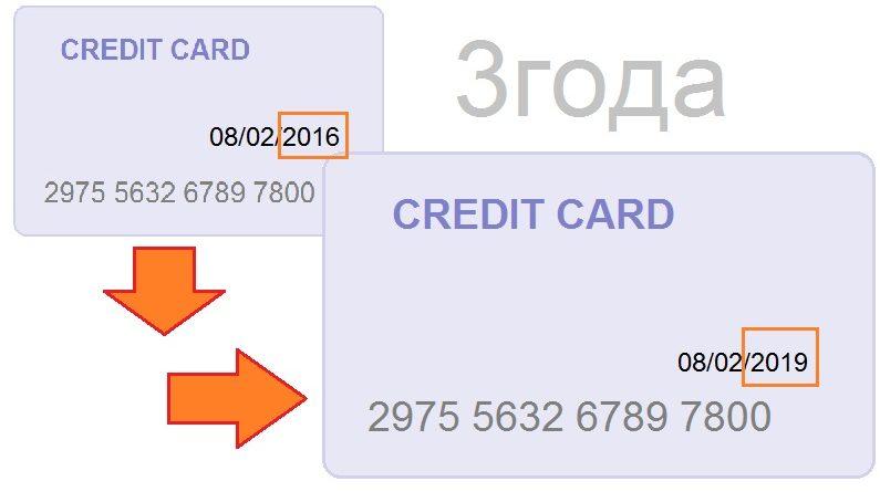 Ставки сбербанка по кредитам в 2018 году